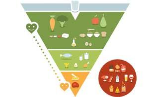 Manger sain et assez d'exercice, découvrez la nouvelle pyramide alimentaire!